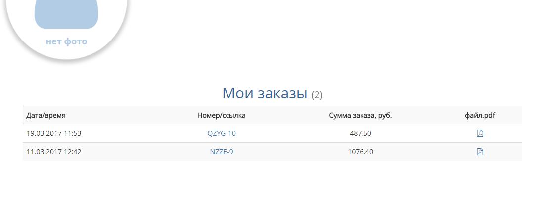 Мои заказы в личном кабинете megaprikormki.ru